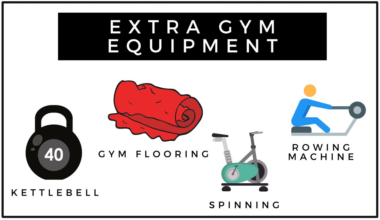 kettlebell, gym flooring, spinning bike and rowing machine cartoon